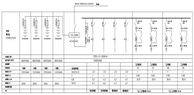 电动机功率当量=直接且同时启动电动机总功率之和×5倍=星