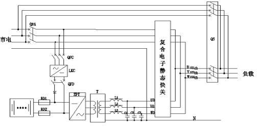 间出现的环流电流过大而烧毁静态开关中的可控硅或逆变器中的功率模块